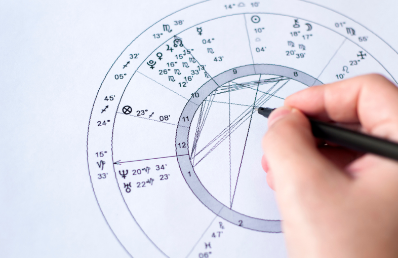 Learn Astrology with Michael O'Connor, Astrologer